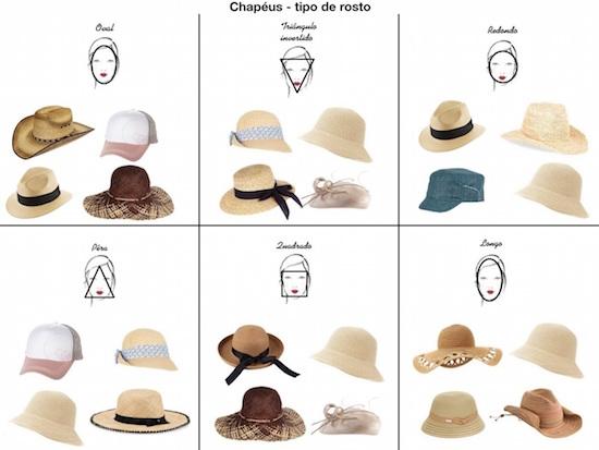 9d17453fbd69b Rosto oval – Poderá usar quase todos os tipos de chapéus  chapéus de  cowboy